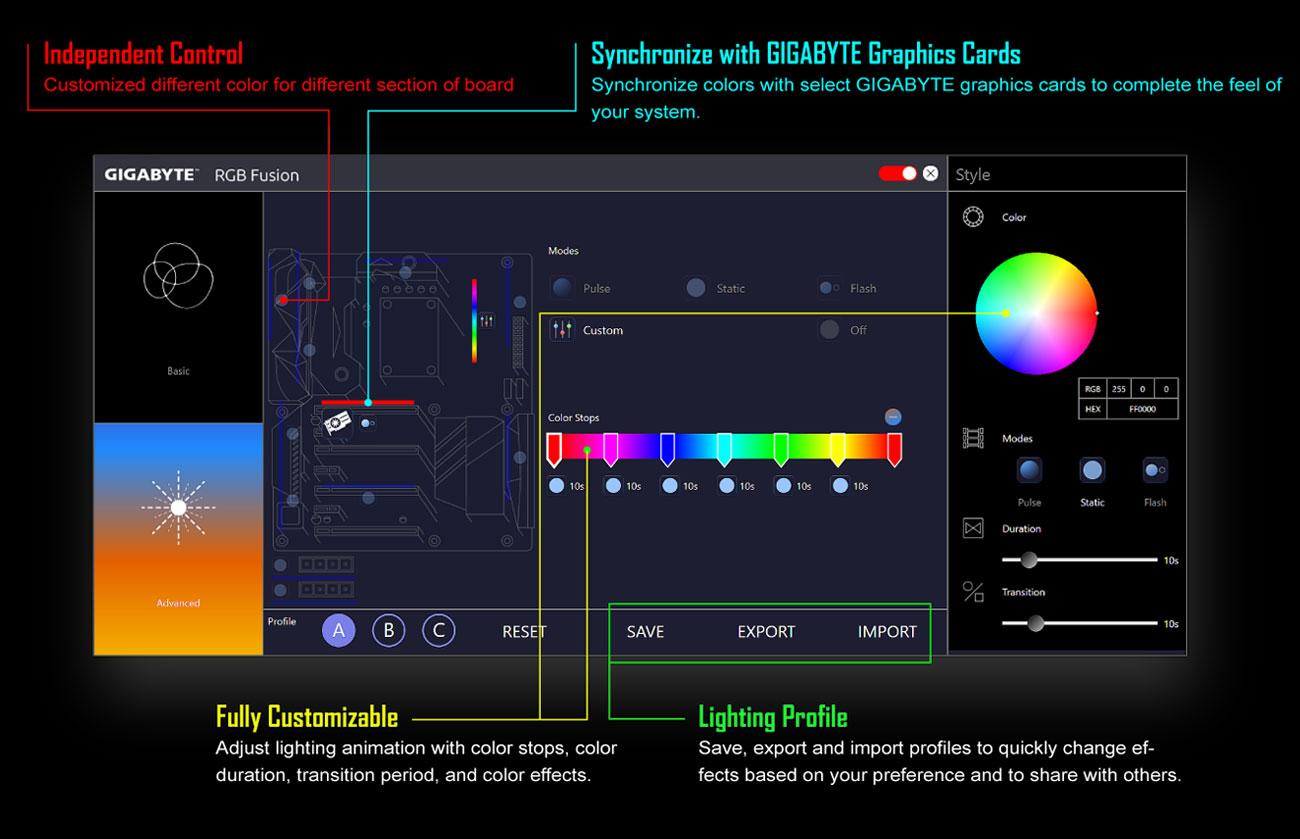 Gemütlich Furt Fusions Stereo Verkabelung Farbdiagramme Bilder ...
