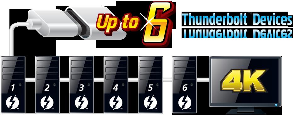 GIGABYTE - Thunderbolt™ 3
