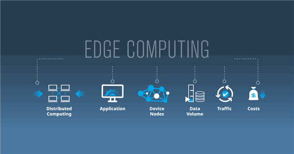 What is Edge Computing? Definition and Cases Explained.