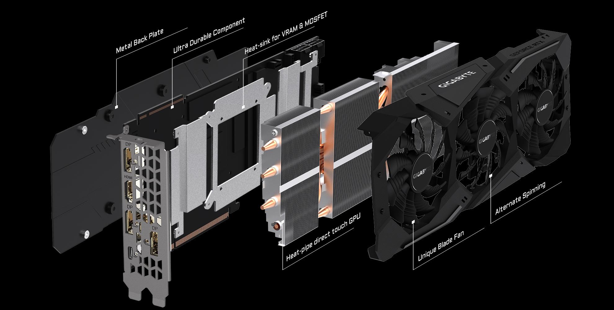 GeForce RTX™ 2080 Ti WINDFORCE 11G | Graphics Card