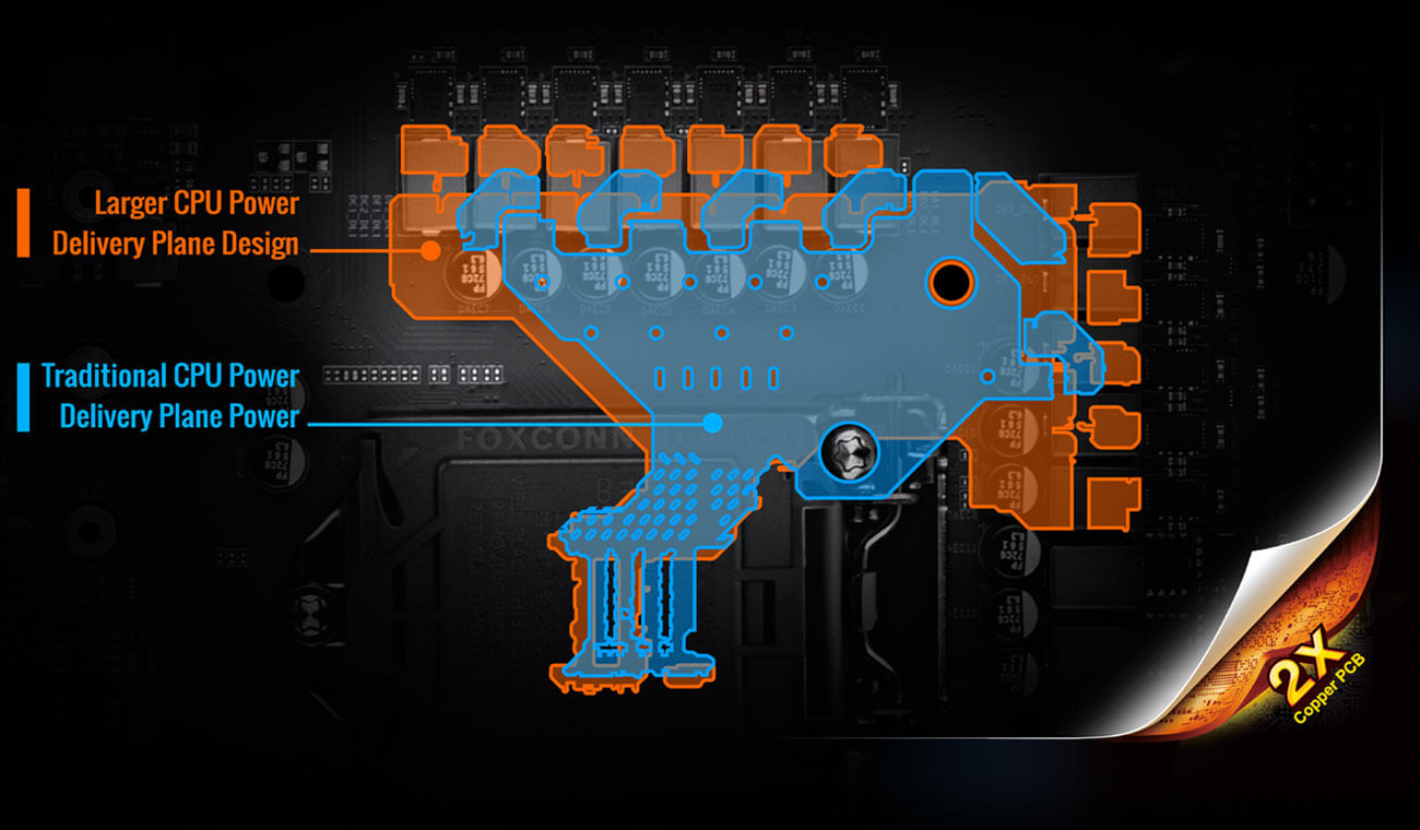 Z390 Aorus Master Rev 10 Motherboard Gigabyte Global Circuit Diagram Of The Power Train A Typical Atx Computer Optimized Cpu Delivery Plane With 2x Copper Pcb