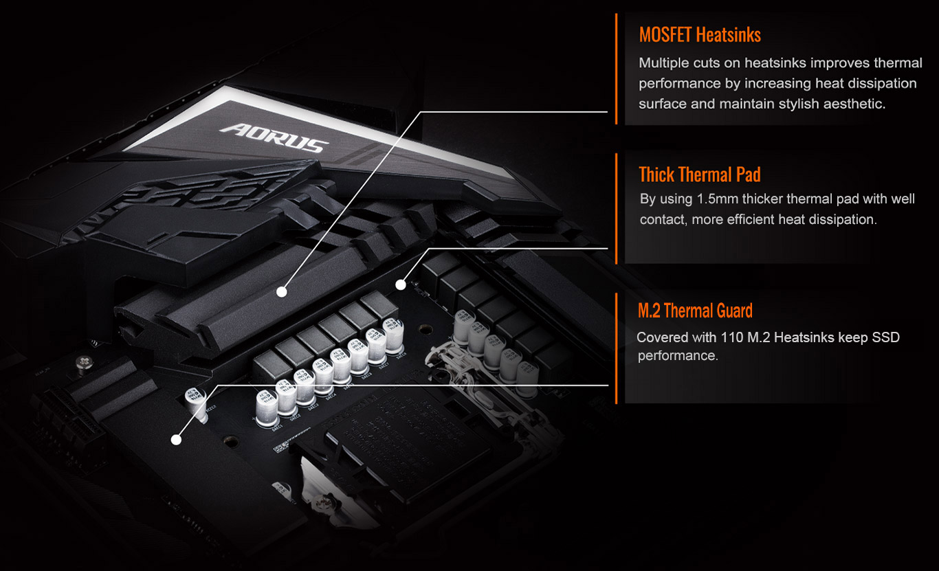Z390 Aorus Elite Rev 10 Motherboard Gigabyte Global Dual Run Capacitor Wiring Diagram Uses High Performance Thermal Design With Screwed Mounted Heatsinks And Thick Pad Providing Ultimate Mosfet Cooling