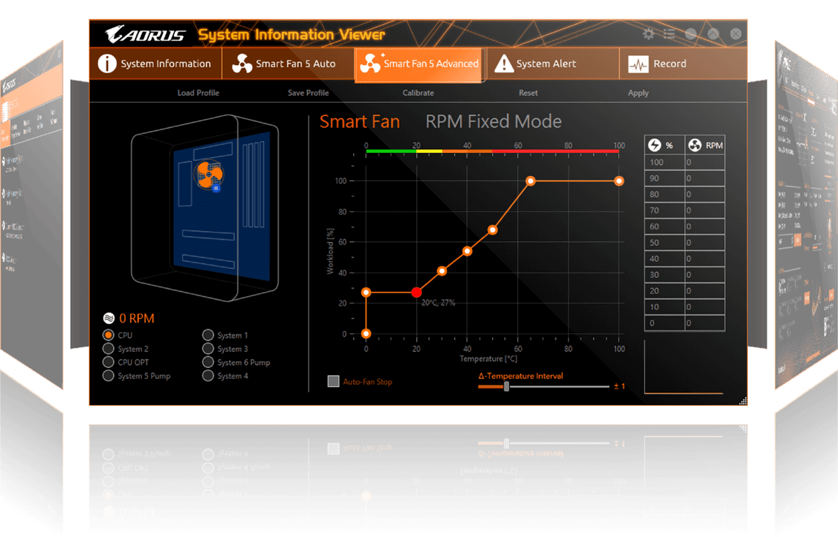 Z390 I Aorus Pro Wifi Rev 10 Motherboard Gigabyte Global Circuit Diagram Of The Power Train A Typical Atx Computer Monitor Components Such As Clocks And Processor Set Your Preferred Fan Speed Profile Create Alerts When Temperatures Get Too High Or Record