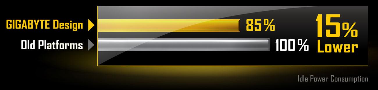 Z390 UD (rev  1 0) | Motherboard - GIGABYTE Global