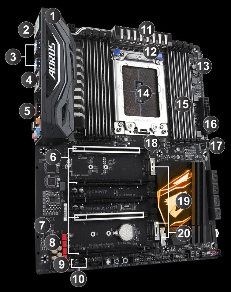 X399 AORUS PRO (rev  1 0) | Motherboard - GIGABYTE Global