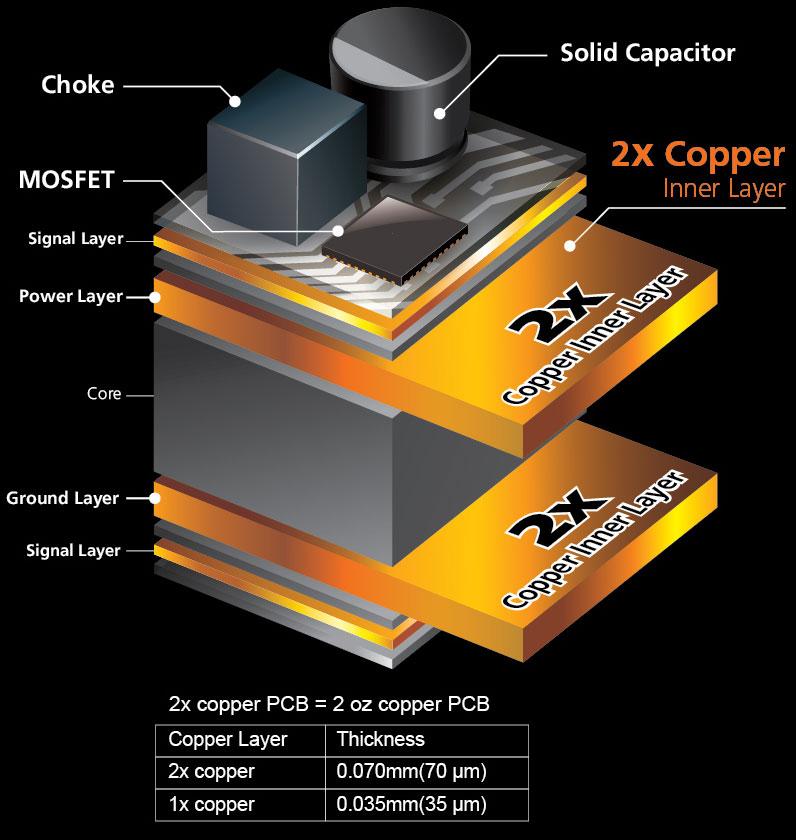 Z390 DESIGNARE (rev  1 0) | Motherboard - GIGABYTE U S A