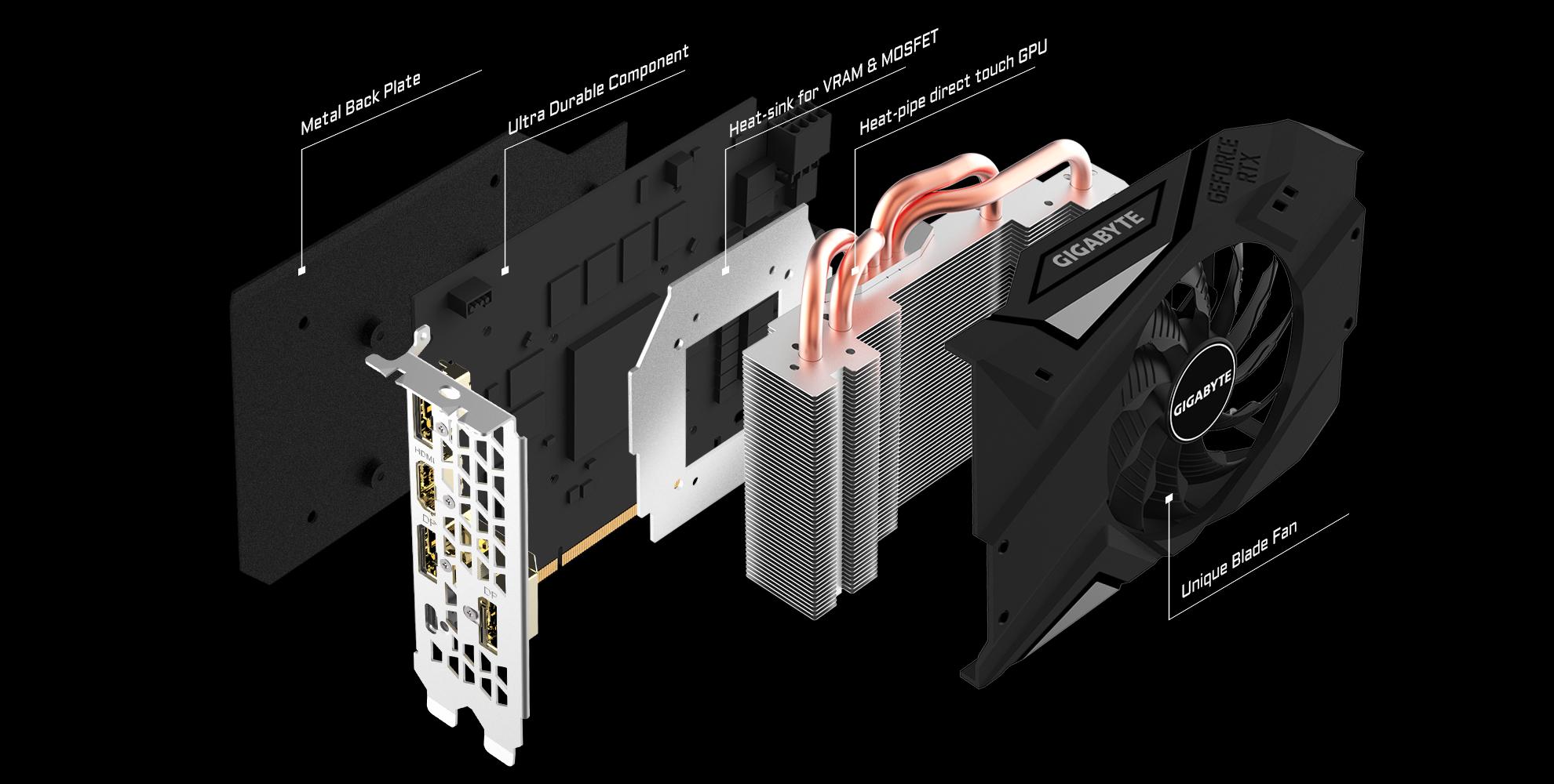 GeForce RTX™ 2070 MINI ITX 8G | Graphics Card - GIGABYTE Global