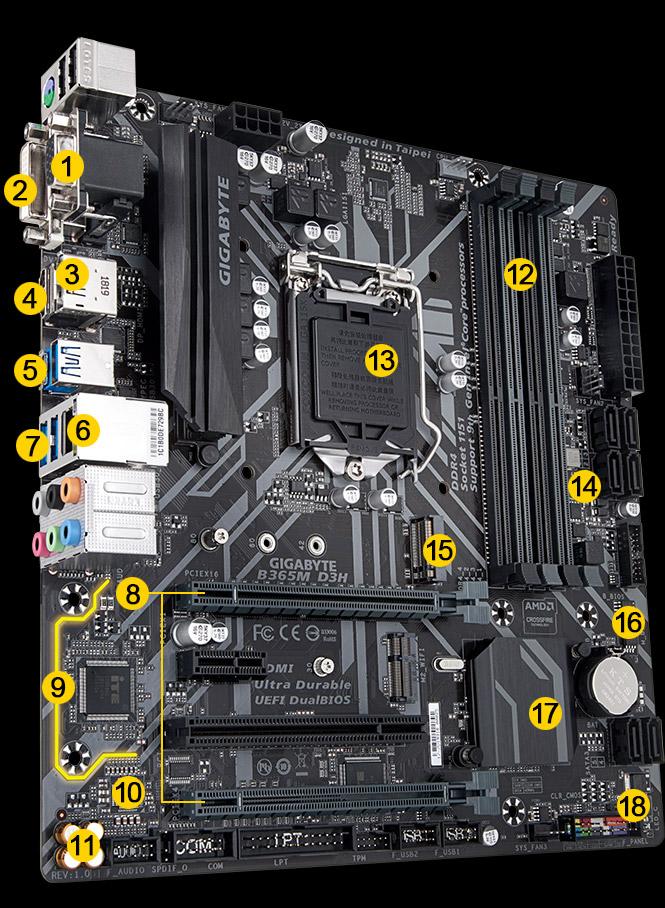 B365 Internet Gb