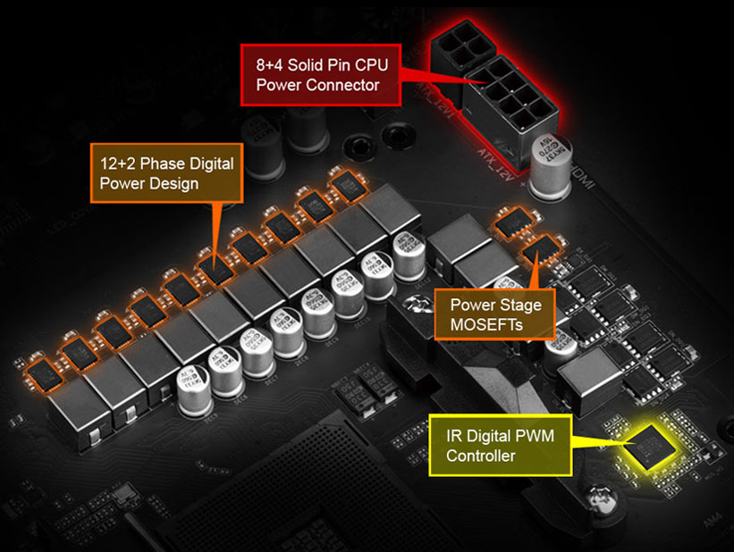 X570 AORUS ULTRA (rev  1 0) | Motherboard - GIGABYTE Global