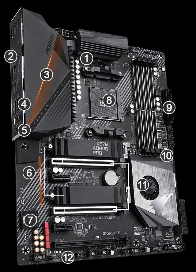 X570 AORUS PRO (rev  1 0)   Motherboard - GIGABYTE Global