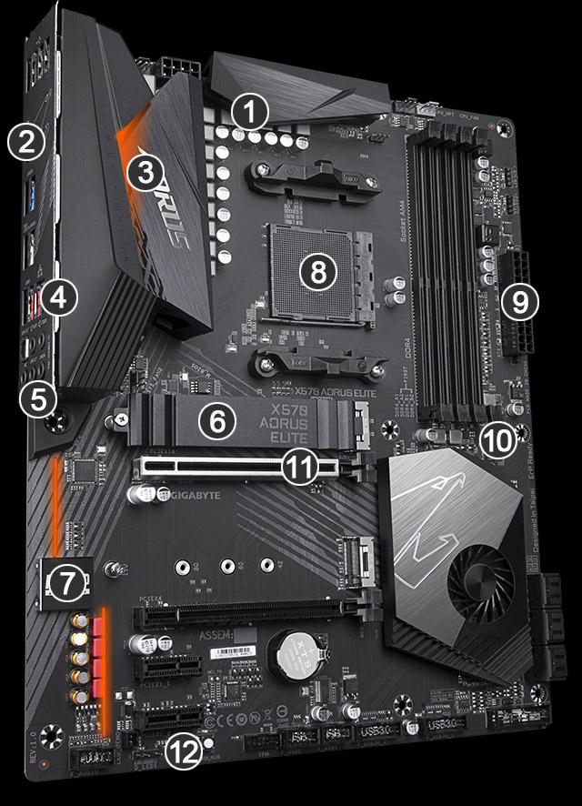 X570 Aorus Elite Rev 1 0 Key Features Motherboard Gigabyte Global