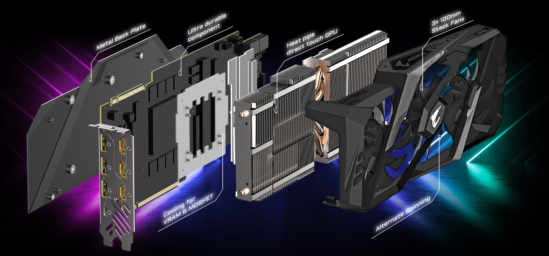 AORUS GeForce® RTX 2070 SUPER™ 8G | Graphics Card - GIGABYTE