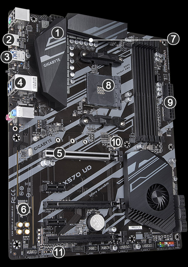 X570 Ud Rev 1 0 Key Features Motherboard Gigabyte Global