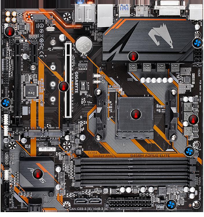 B450m Aorus Elite Rev 1 0 Key Features Motherboard Gigabyte Global