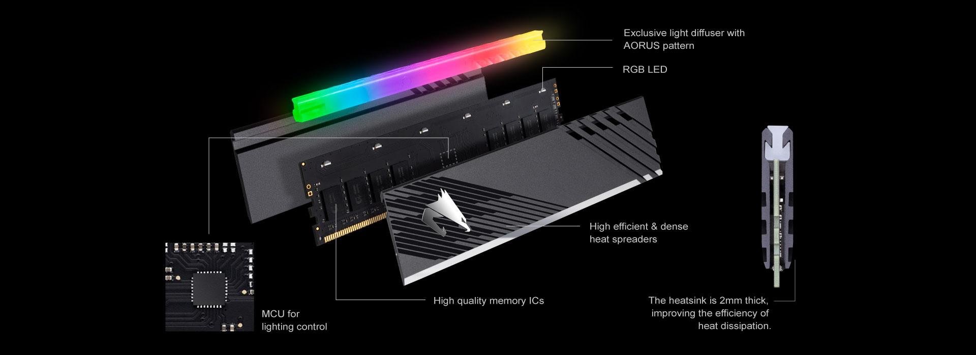 Gigabyte AORUS RGB Memory 16GB (2x8GB) 3200MHz - GP-ARS16G32 10