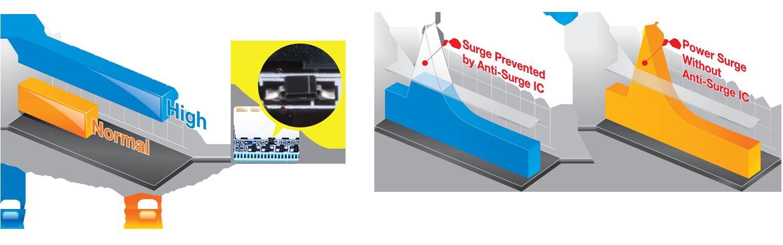 Ga E6010n Rev 1 0 Key Features Motherboard Gigabyte Global