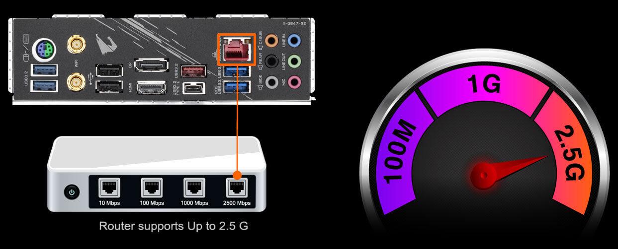 Gigabyte B460 AORUS PRO AC (rev. 1.0) Motherboard 27