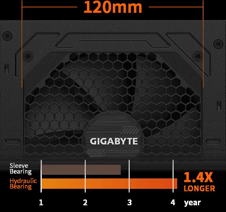 Fuente de Poder Modular GIGABYTE 750GM (80 Plus Gold 750W) GP-P750GM