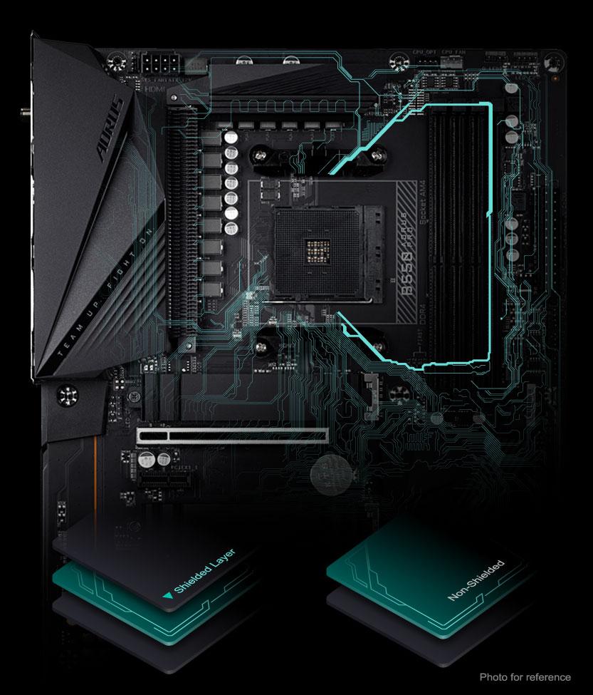 B550 Aorus Pro Rev 1 0 Key Features Motherboard Gigabyte Global