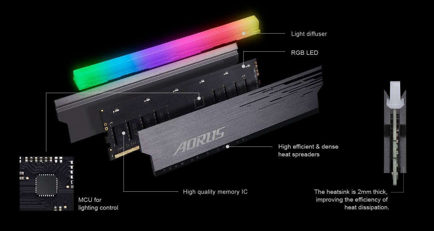 Gigabyte AORUS RGB Memory DDR4 16GB (2x8GB) 4400MHz - GP-ARS16G44 8