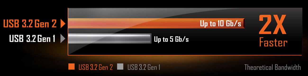 Gigabyte B550M AORUS PRO-P (rev. 1.0) Motherboard 29