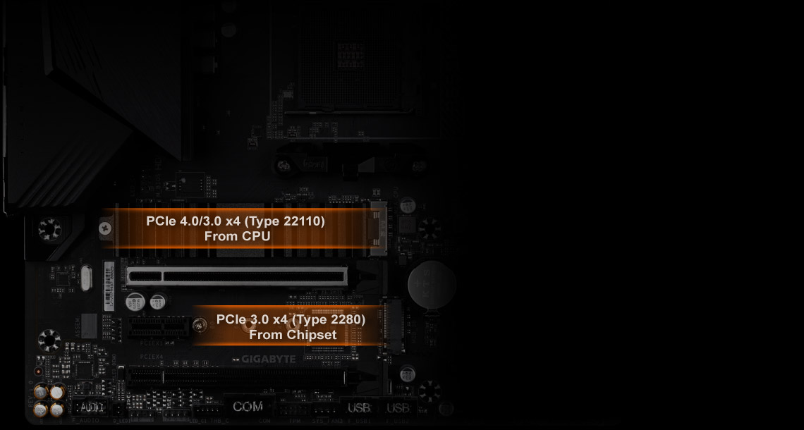 Gigabyte B550M AORUS PRO-P (rev. 1.0) Motherboard 15