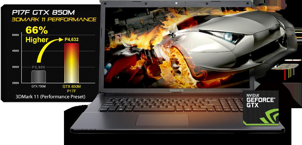 P17F | Laptop - GIGABYTE Global