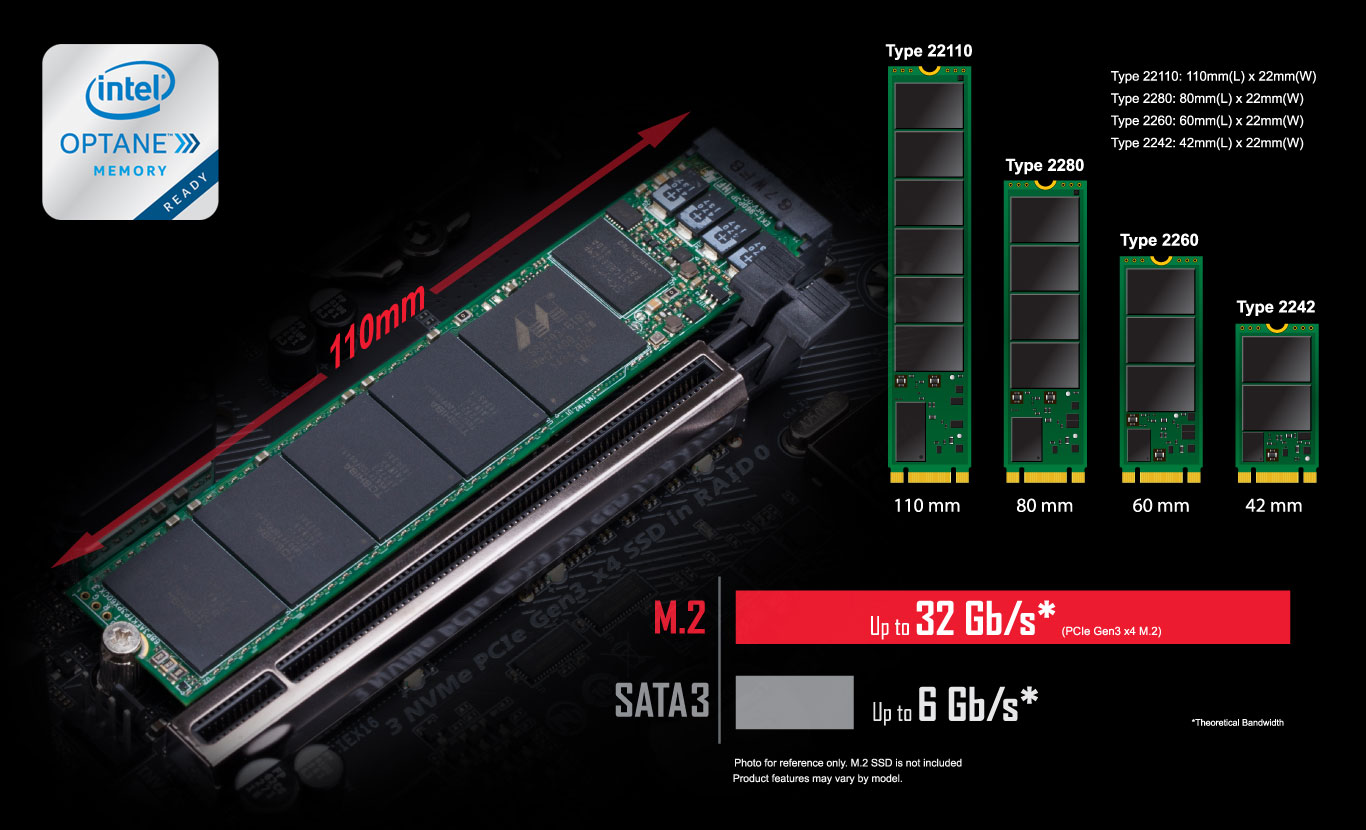 Ga Z270x Ultra Gaming Rev 10 Motherboard Gigabyte Global Usb Sata Data Cable Wiring Diagram Gigabytes M2 Solution Offers Considerably Faster Storage Performance And Support For Both Pcie Interfaces Ssd Devices
