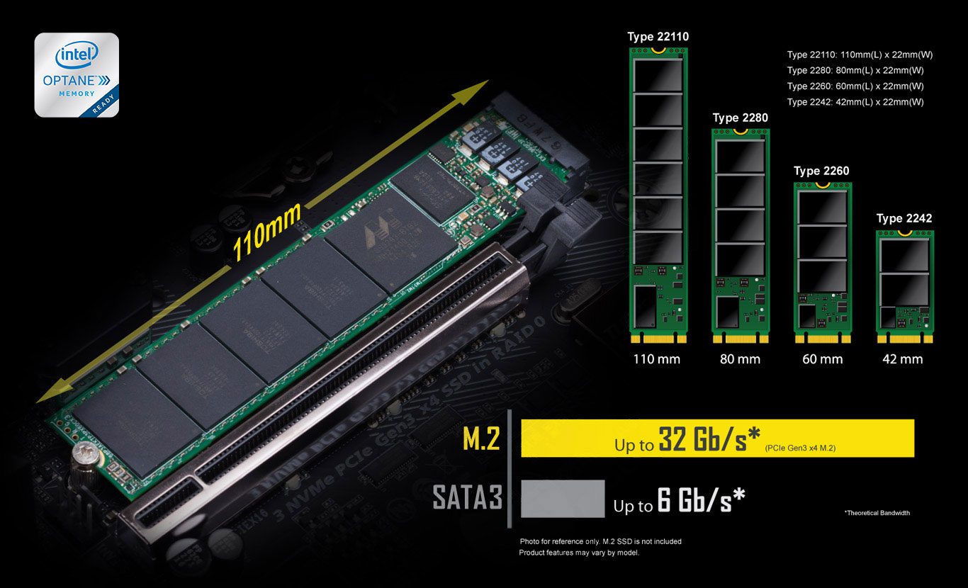 Ga B250 Hd3p Rev 10 Motherboard Gigabyte Global Cable Rs232 Wiring Diagram One Way M2 Solution Offers Considerably Faster Storage Performance And Support For Both Pcie Sata Interfaces Ssd Devices