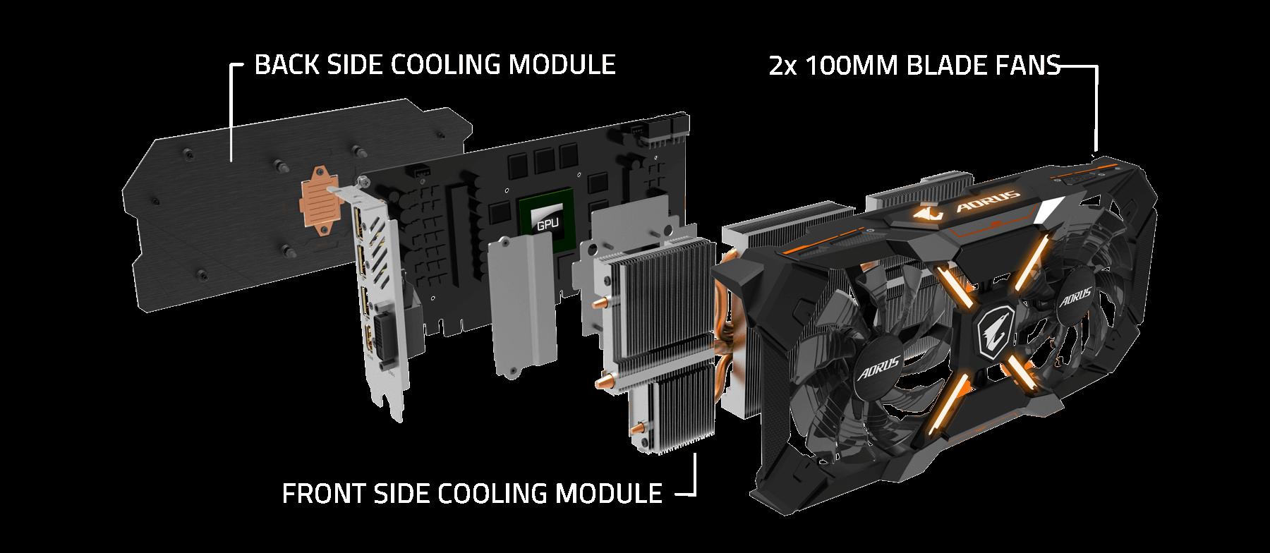 AORUS Radeon™ RX580 XTR 8G | Graphics Card - GIGABYTE Global