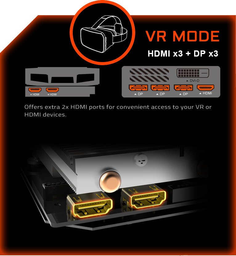AORUS GeForce® GTX 1060 Xtreme Edition 6G 9Gbps (rev  1 0
