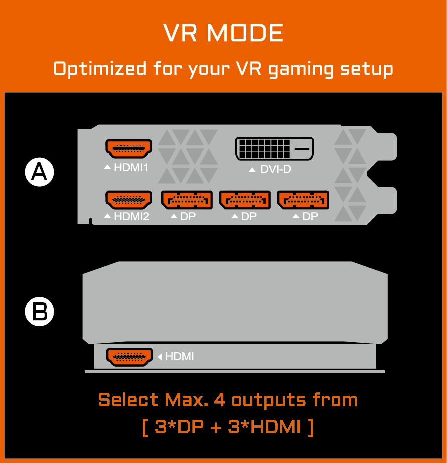https://www.gigabyte.com/FileUpload/Global/KeyFeature/726/img/vr_2.png