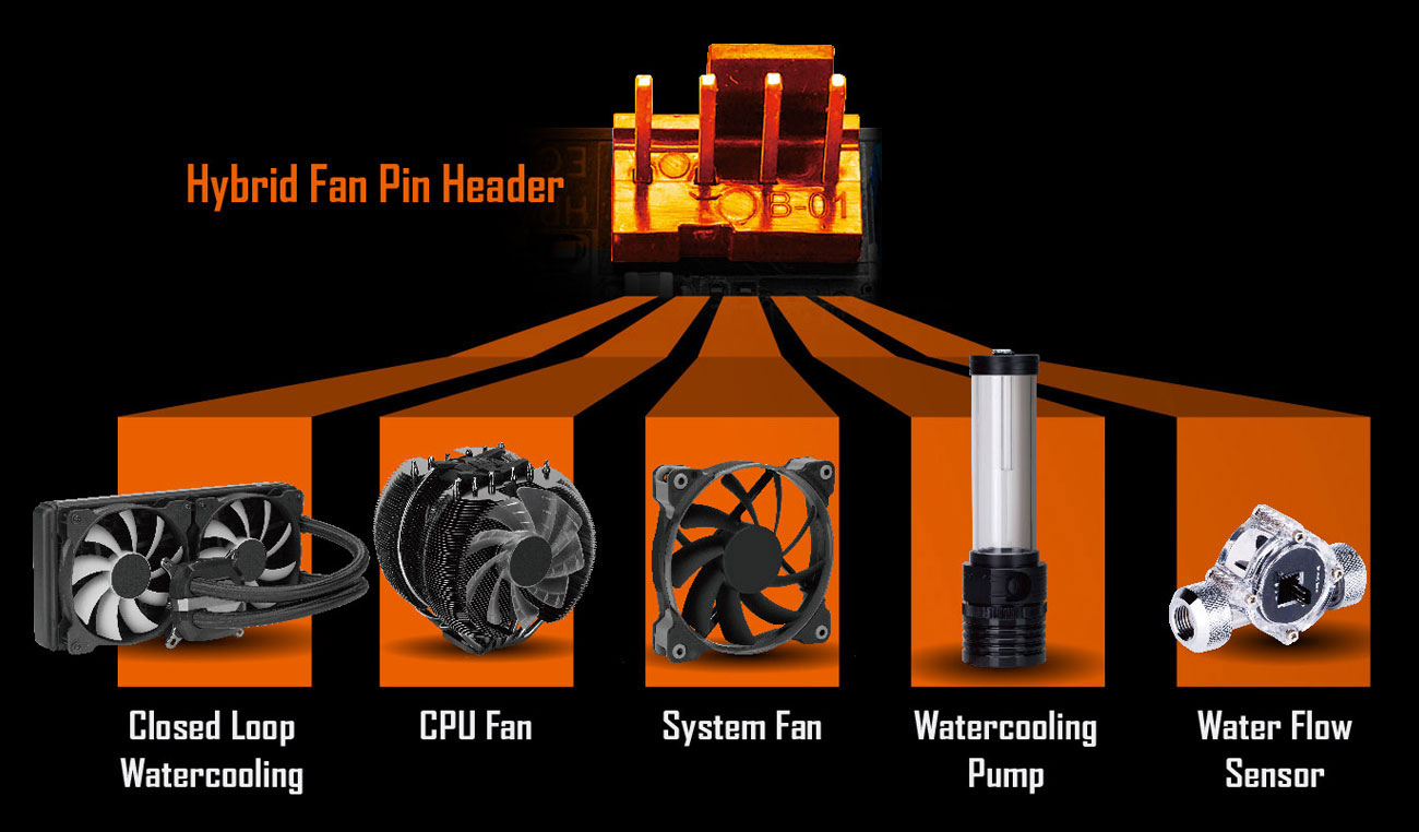 Z370 Aorus Gaming 3 Rev 10 Motherboard Gigabyte Global Already In The Fan Base Pdf Mod Note How To Include Pictures All Hybrid Headers Can Automatically Detect Type Of Cooling Device Whether It Be Or Pump With Different Pwm Voltage Mode