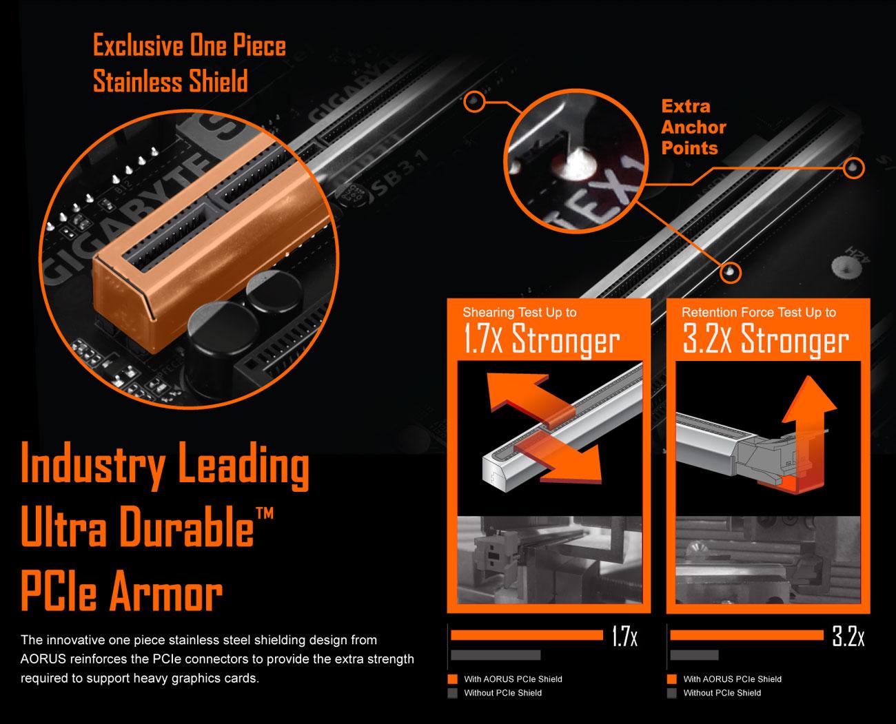 Z370 Aorus Gaming 3 Rev 10 Motherboard Gigabyte Global Two Way Lighting Diagram Start Sulfurization Protection