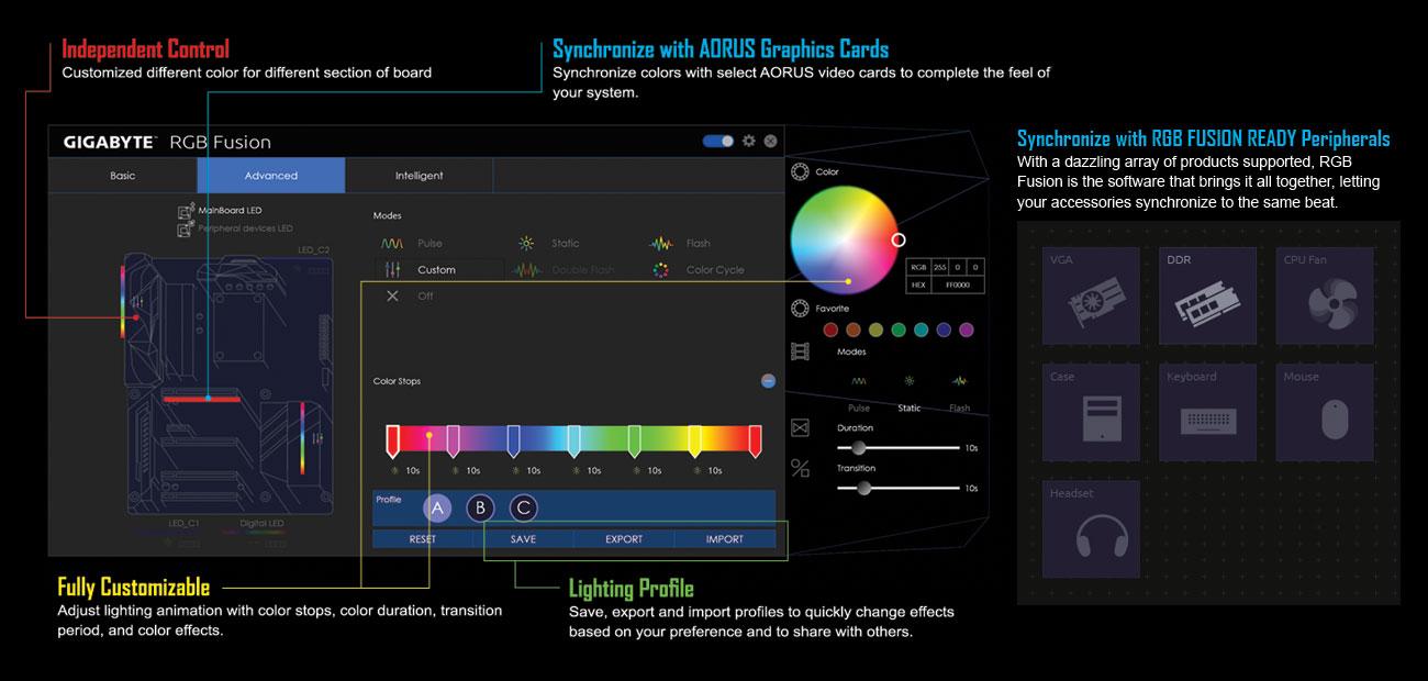 X299 DESIGNARE EX (rev  1 0)   Motherboard - GIGABYTE Global