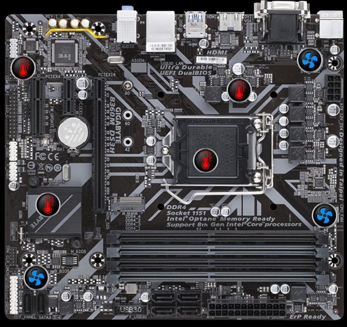 B360M DS3H (rev  1 0) | Motherboard - GIGABYTE Global