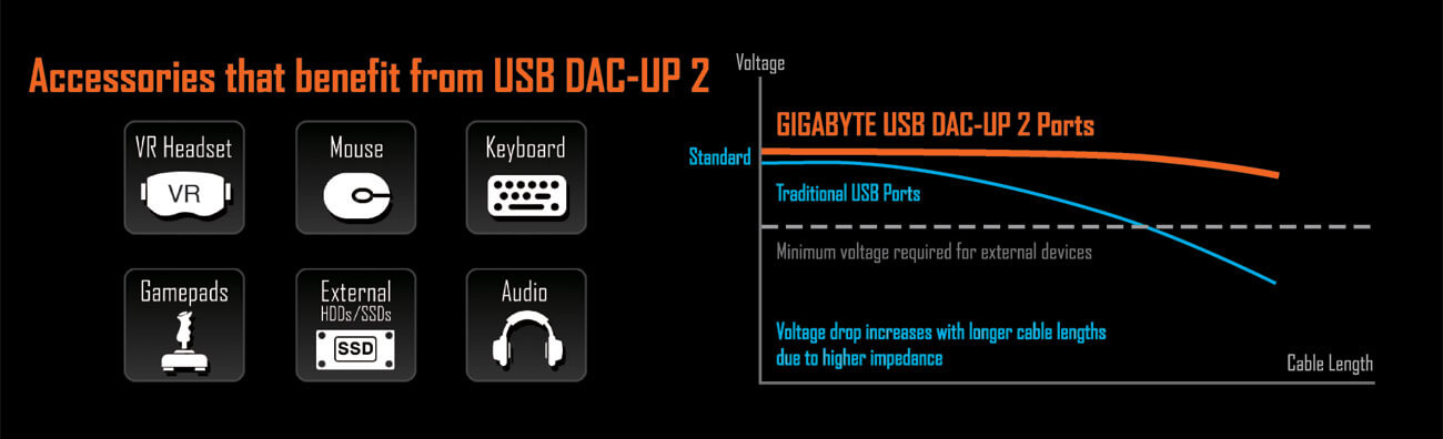 Z370 AORUS ULTRA GAMING WIFI-OP (rev  1 0) | Motherboard - GIGABYTE