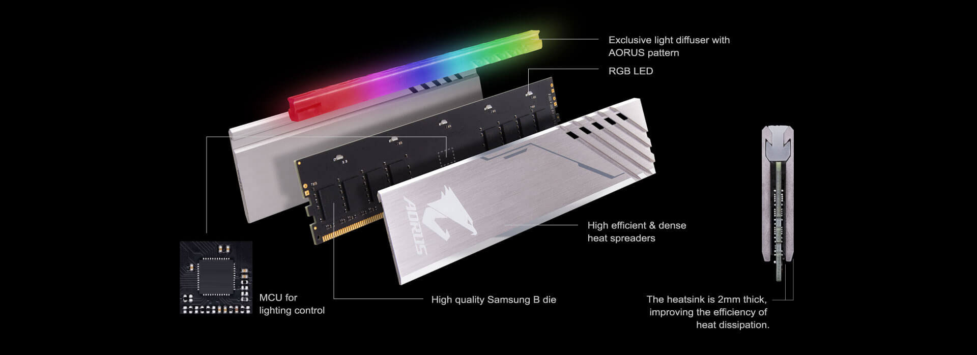 AORUS RGB Memory 16GB (2x8GB) 3200MHz (With Demo Kit ... on
