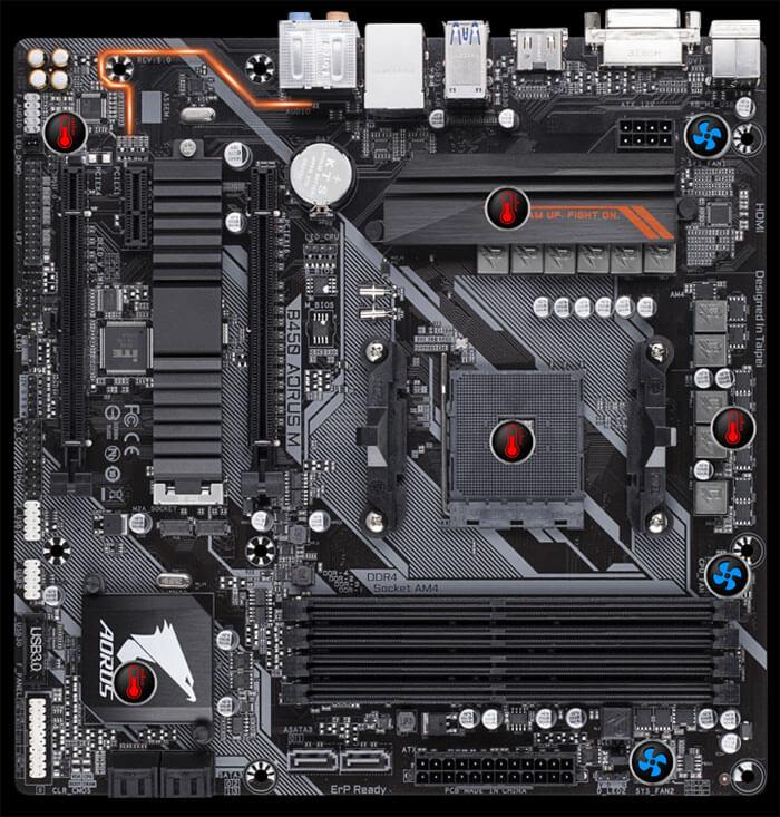 B450 Aorus M Rev 1 0 Key Features Motherboard Gigabyte Global