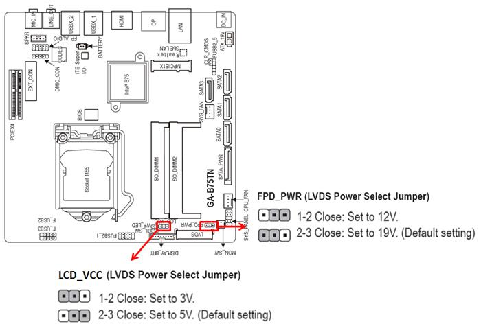 gigabyte thin mini itx motherboards 80mm fan diagram motherboard fan diagram #49