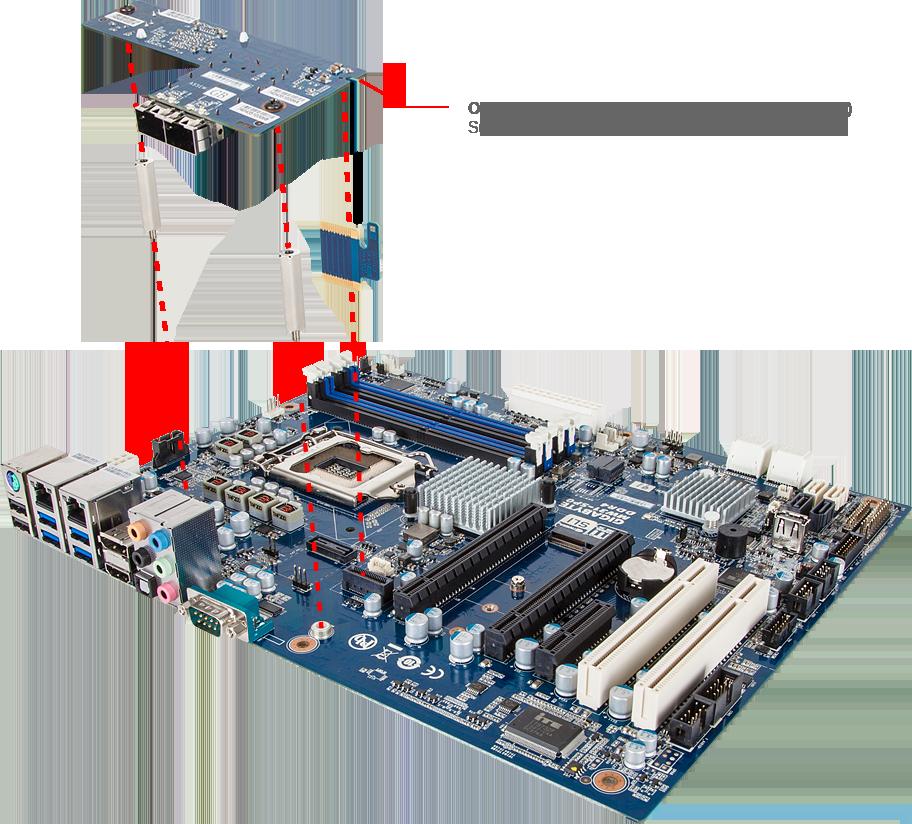 GIGABYTE MW31-SP0 Workstation Motherboard Overview