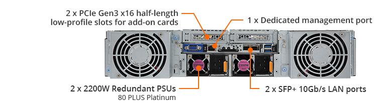 G291-Z20 SINGLE AMD EPYC HPC - 8 x GPU Card : Sentral