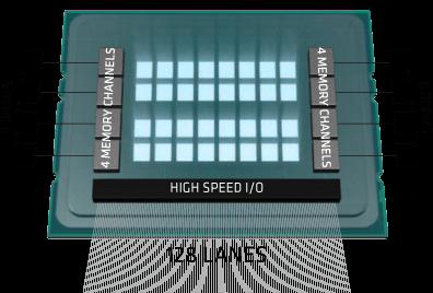 G221-Z30 Single AMD EPYC HPC - 2* Double Slot GPU Cards