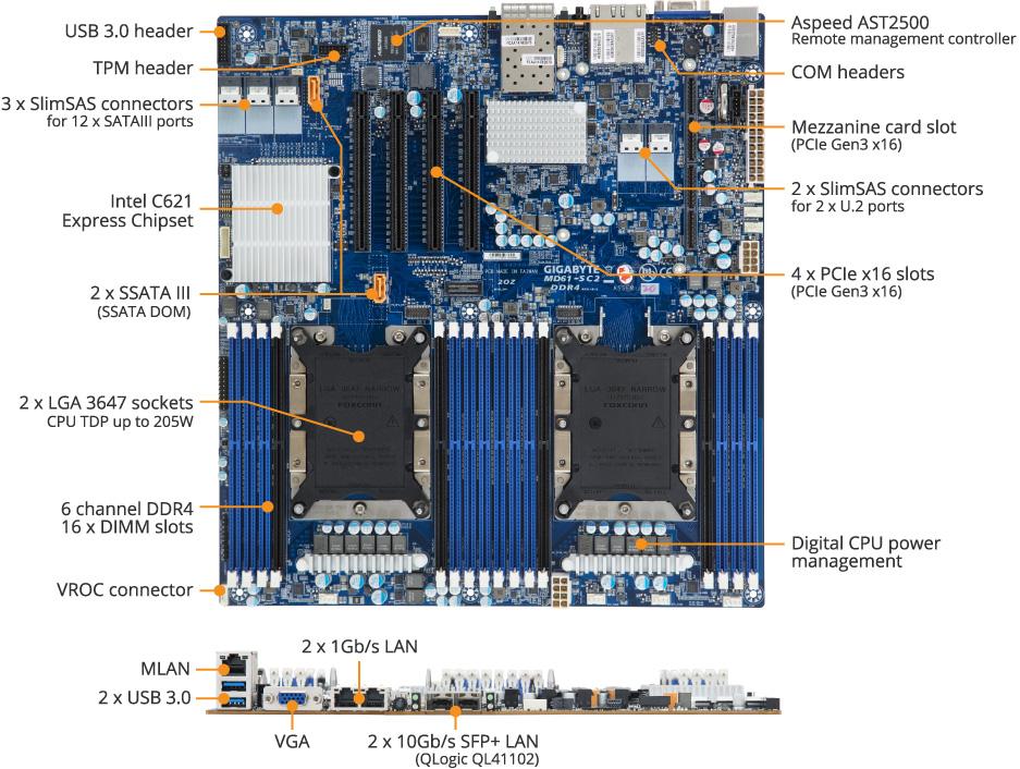 MD61-SC2 (rev  1 x) | Server Motherboard - GIGABYTE Global