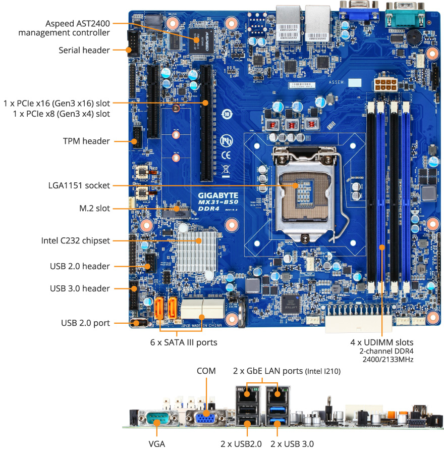 MX31-BS0 (rev  1 1) | Server Motherboard - GIGABYTE Global