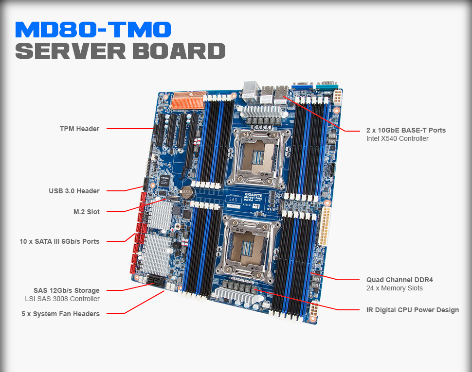 MD80-TM0 Overview