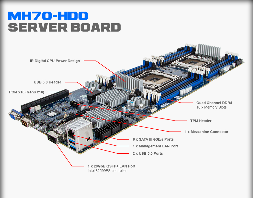 MH70-HD0 Overview