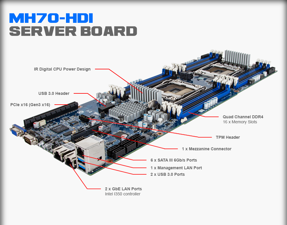 MH70-HD1 Overview