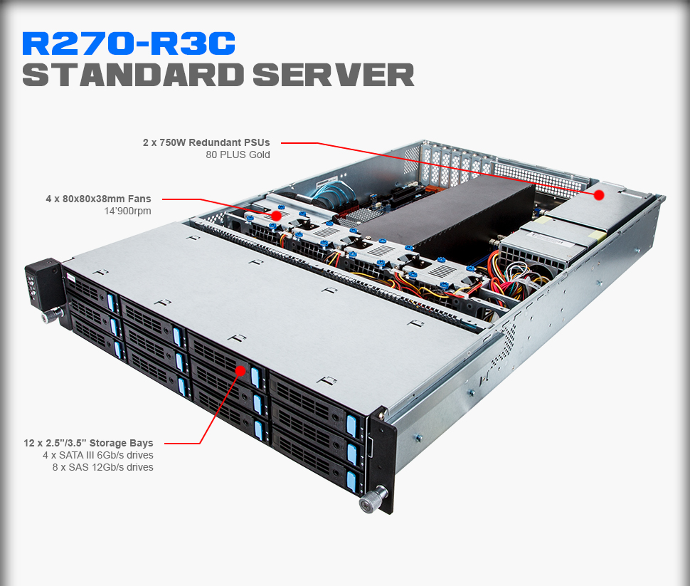R270-R3C Overview