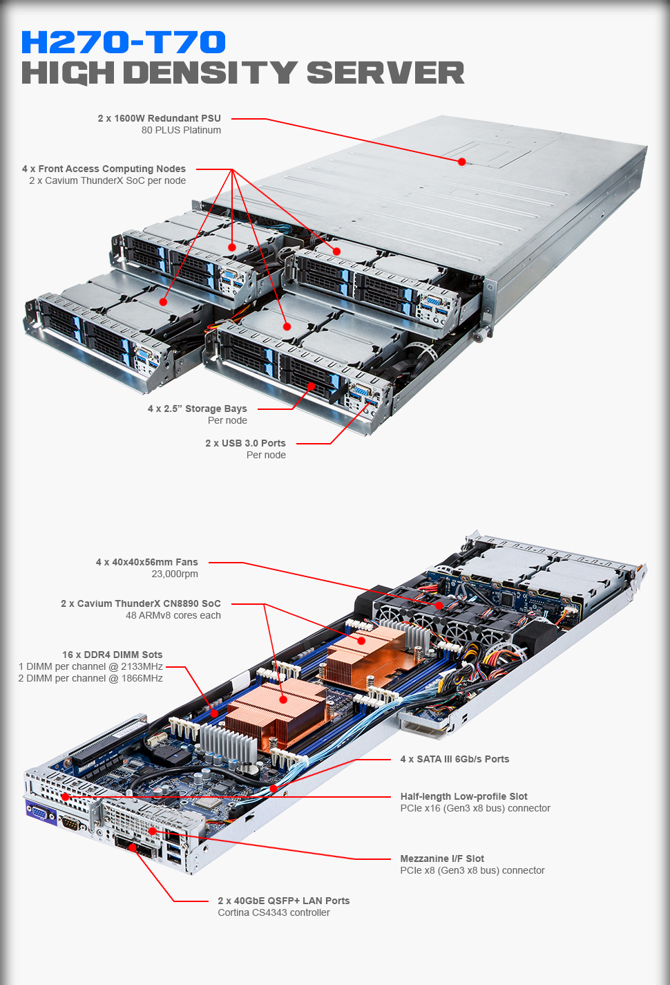 H270-T70 Overview